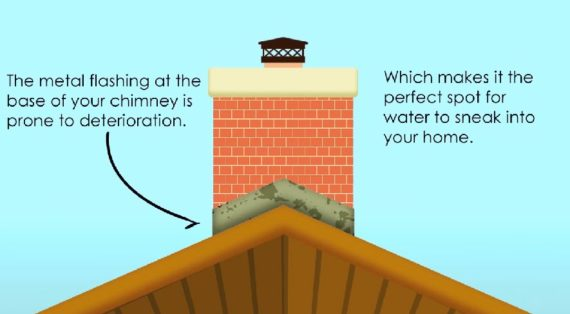 video-chimney-flashing-570x314.jpg