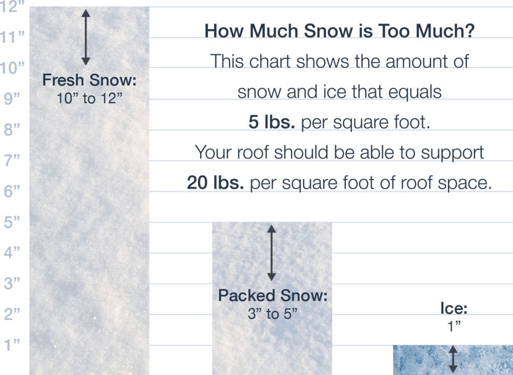 snow-chart.png