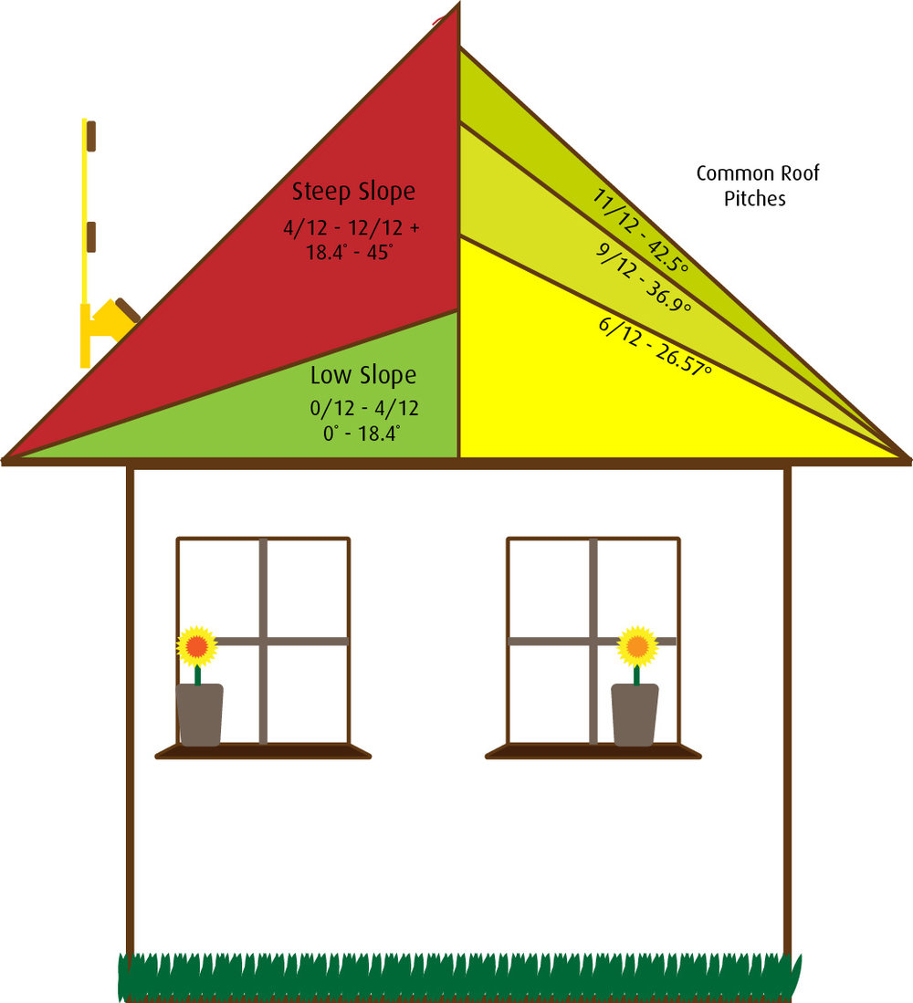 roof-pitch-example.jpg