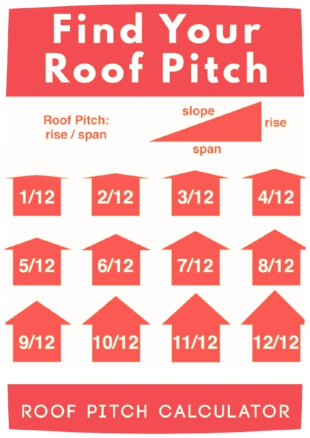find-roof-pitch-pin.jpg