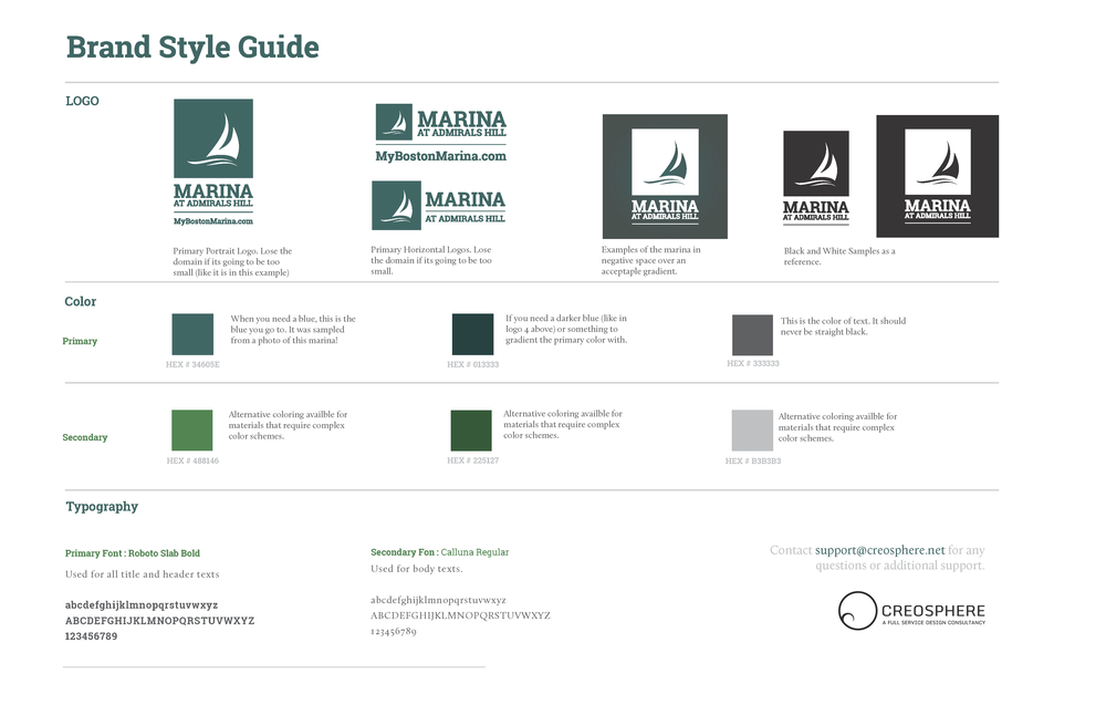 "Sample ""Style Guide"""