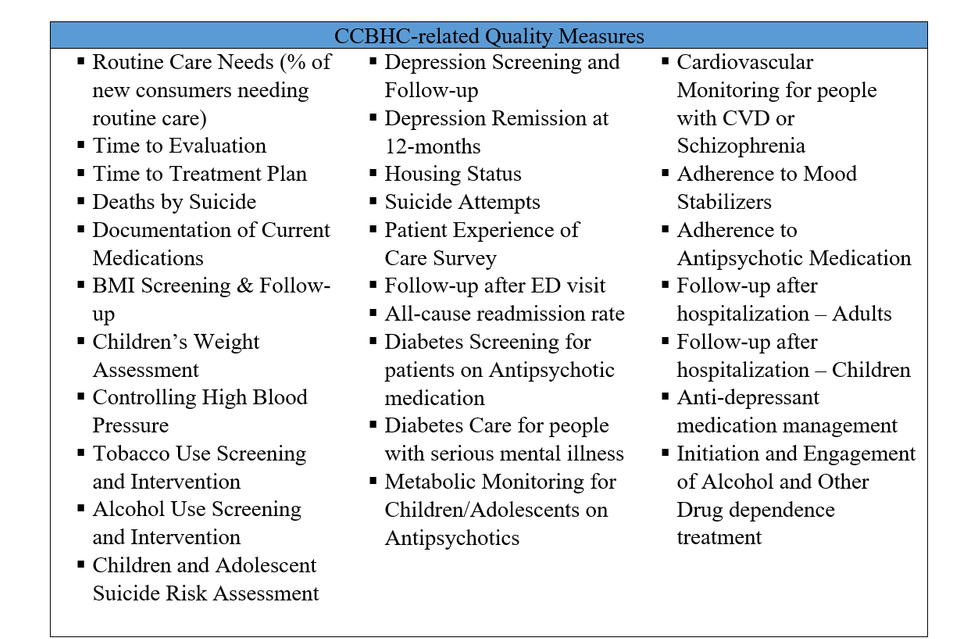 Table 1: Quality Measures for measuring CCBHC effectiveness (5)