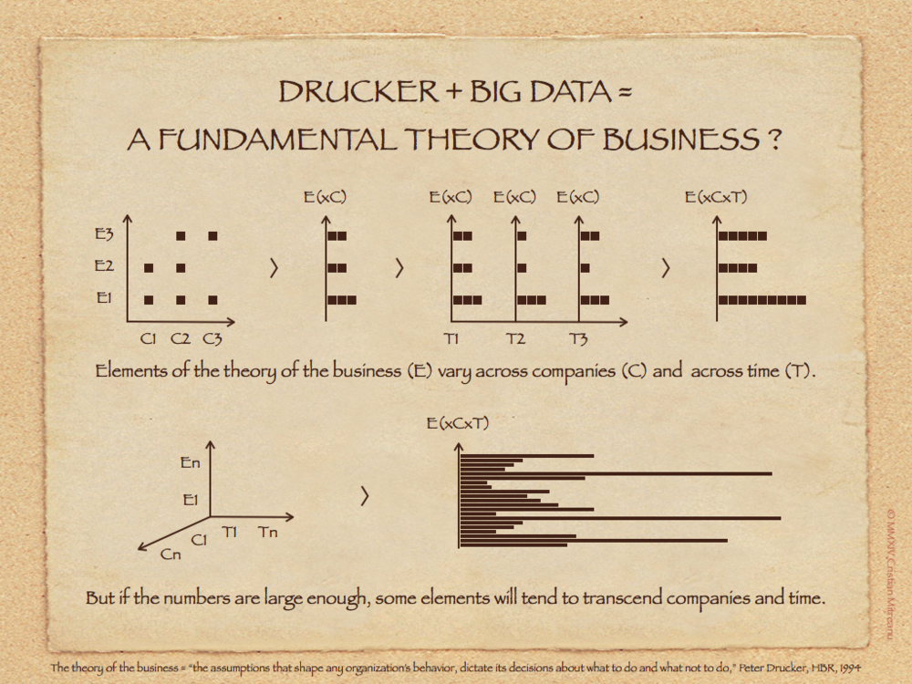 drucker and big data.001.png