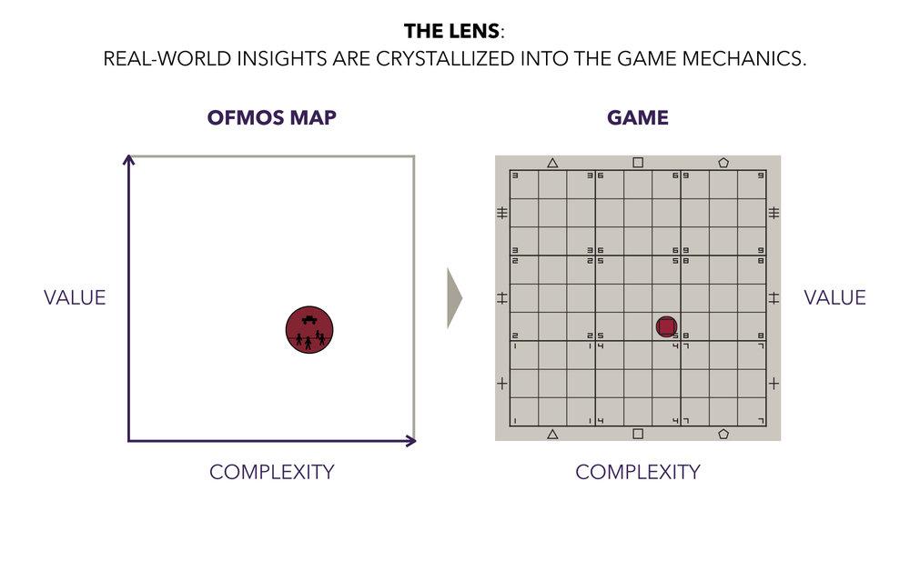 Ofmos-Instructions-Slides-20180305.004.jpeg