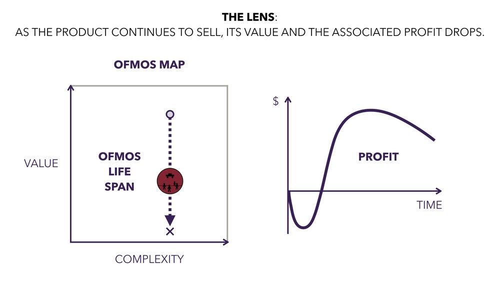 Ofmos-Instructions-Slides-20180305.003.jpeg