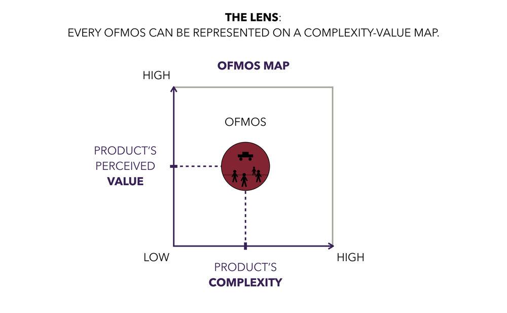 Ofmos-Instructions-Slides-20180305.002.jpeg