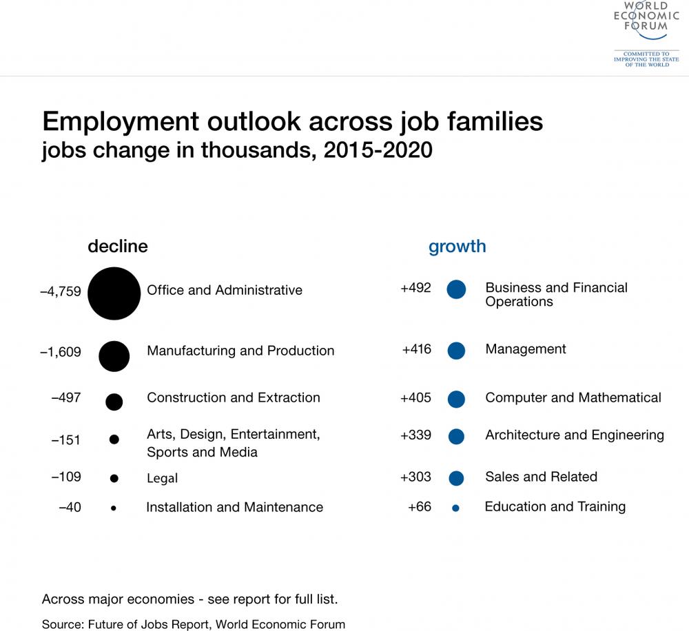 foj-emploutl-jobfamilies-hardfig.a78d19d0eec66fa5e990bd007188e043.png