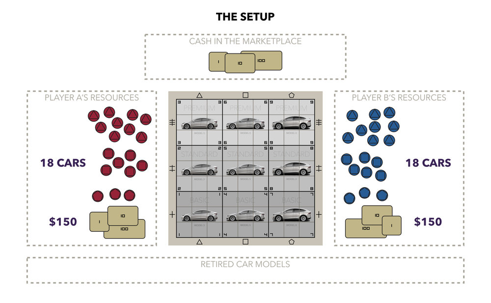 Ofmos-Instructions-Slides w Tesla Board-20180530-Setup.jpeg