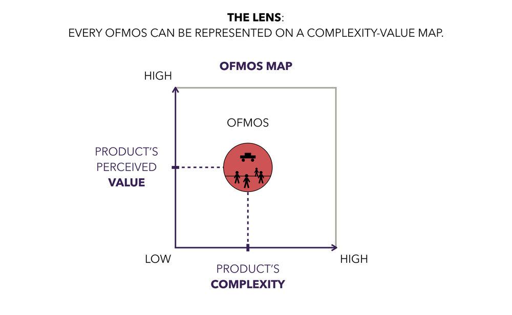 Ofmos-Instructions-Slides-20180909.002.jpeg