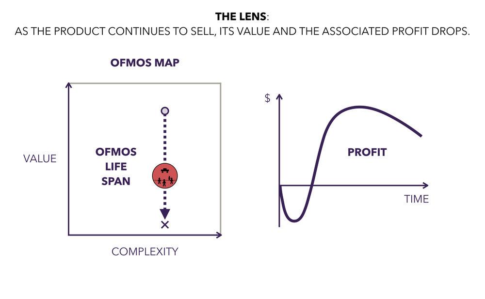 Ofmos-Instructions-Slides-20180909.003.jpeg