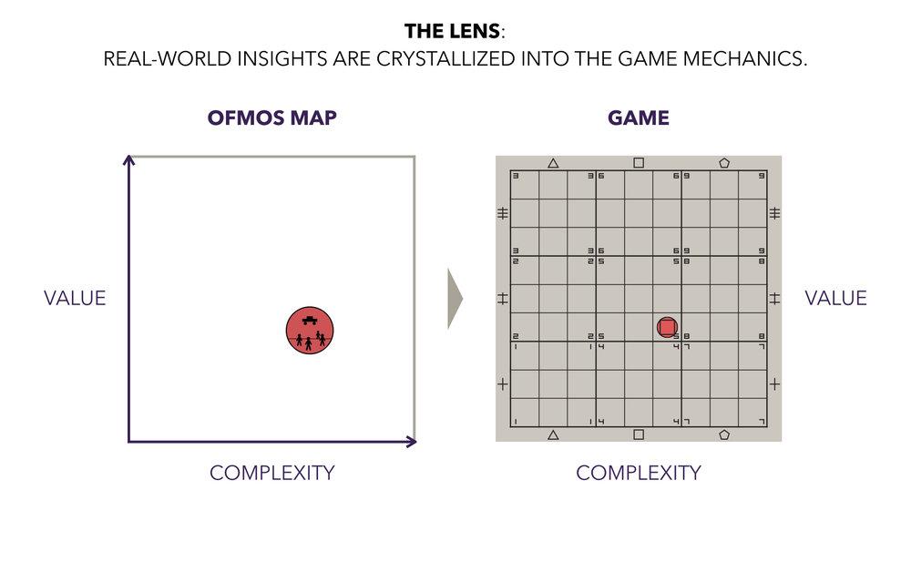 Ofmos-Instructions-Slides-20180909.004.jpeg