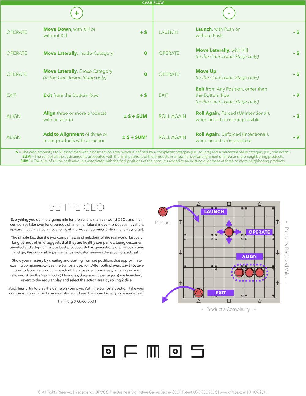 Ofmos-Instructions-20190109-DRAFT.004.jpeg