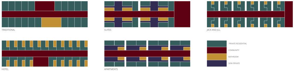 Residences Diagrams-2.jpg