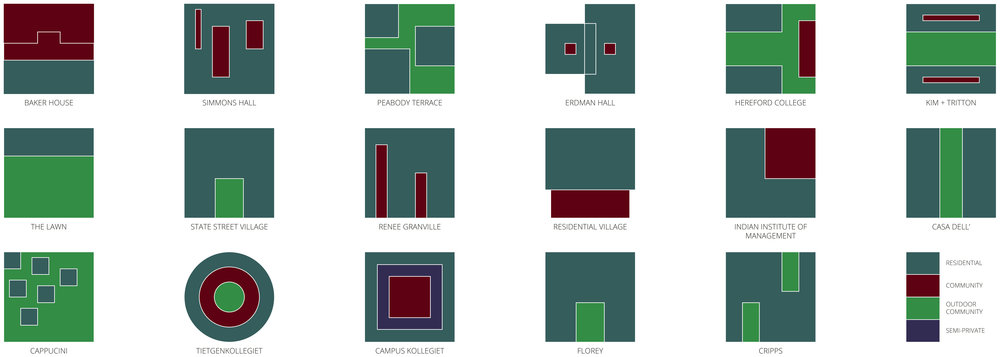 Residences Diagrams-1.jpg