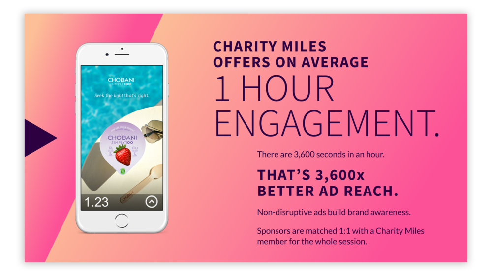 Presentation digital design for Charity Miles' sales deck.