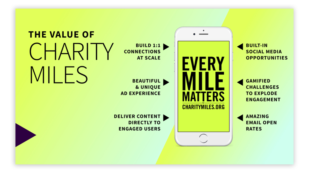 Fitness-inspired sales deck presentation design for Charity Miles.