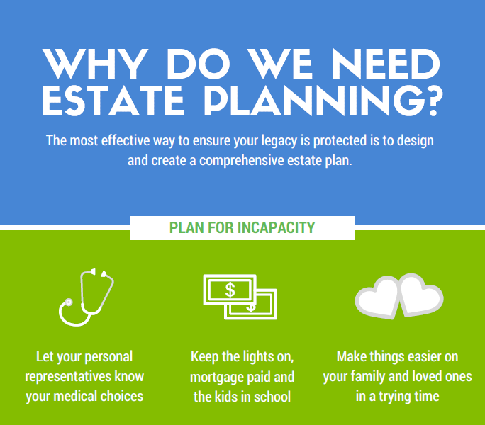 Estate Planning, Schlau|Rogers, Your Smarter Estate Plan, Orange County Estate Planning Attorney Lawyer, Incapacity, Advance Healthcare Directive, Power of Attorney