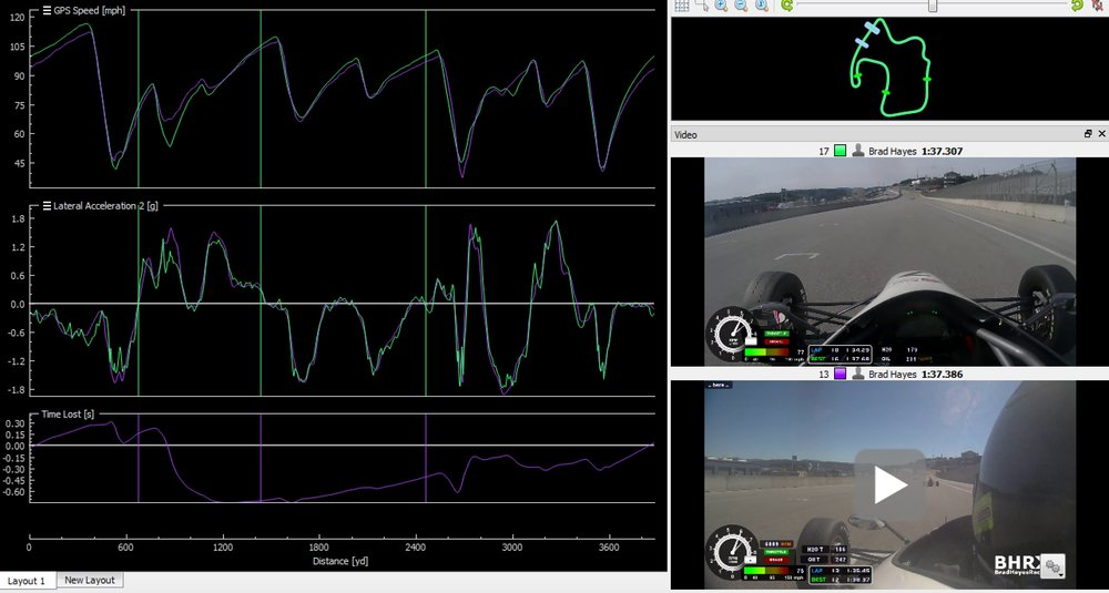 Detailed data analysis, and some new software tools have helped maximize the learning from running two cars this season. Reviewing data from different intake/engine cover combinations has revealed some valuable info.