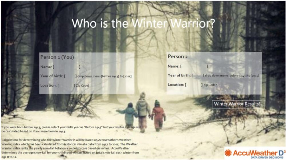 Winter Warrior Challenge — Kate from Oz