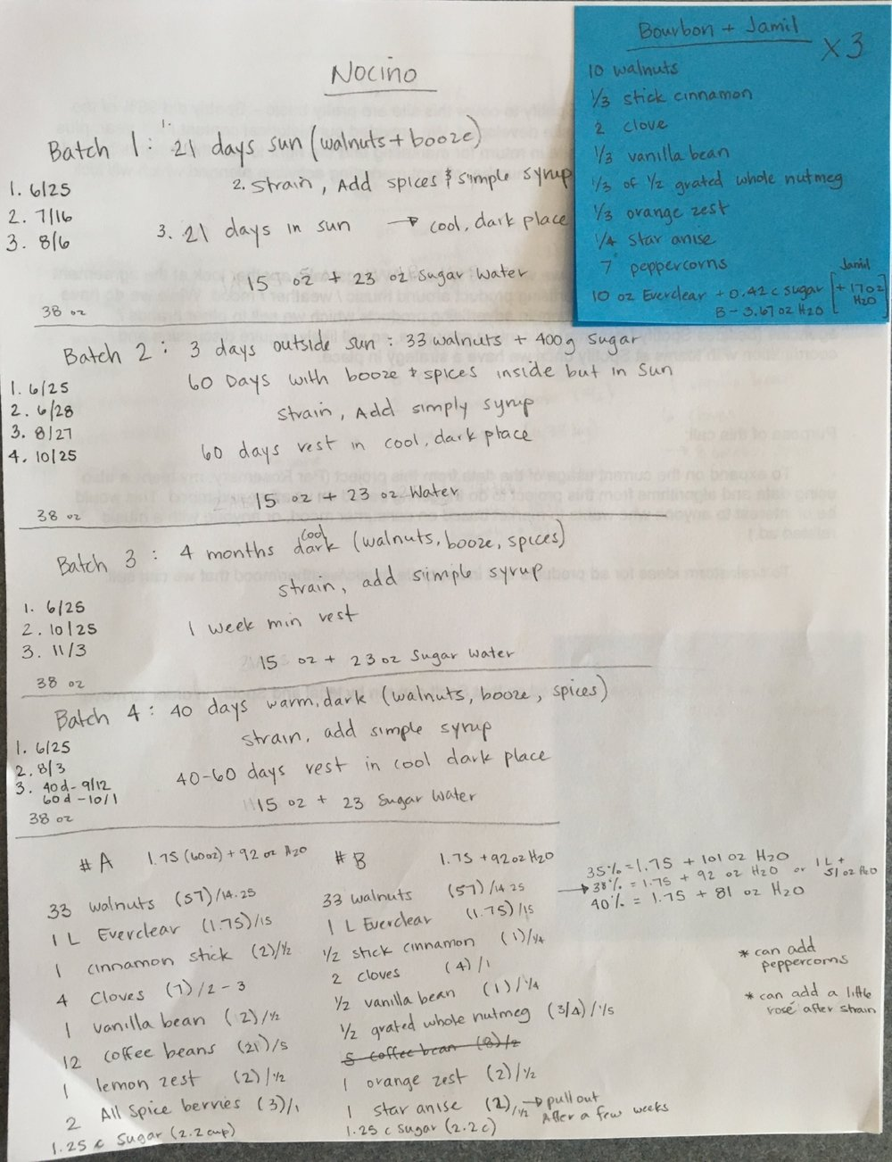 Written notes - Best way for my brain to process info!