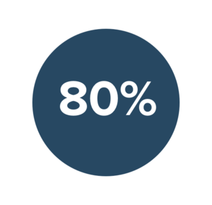 80%.png