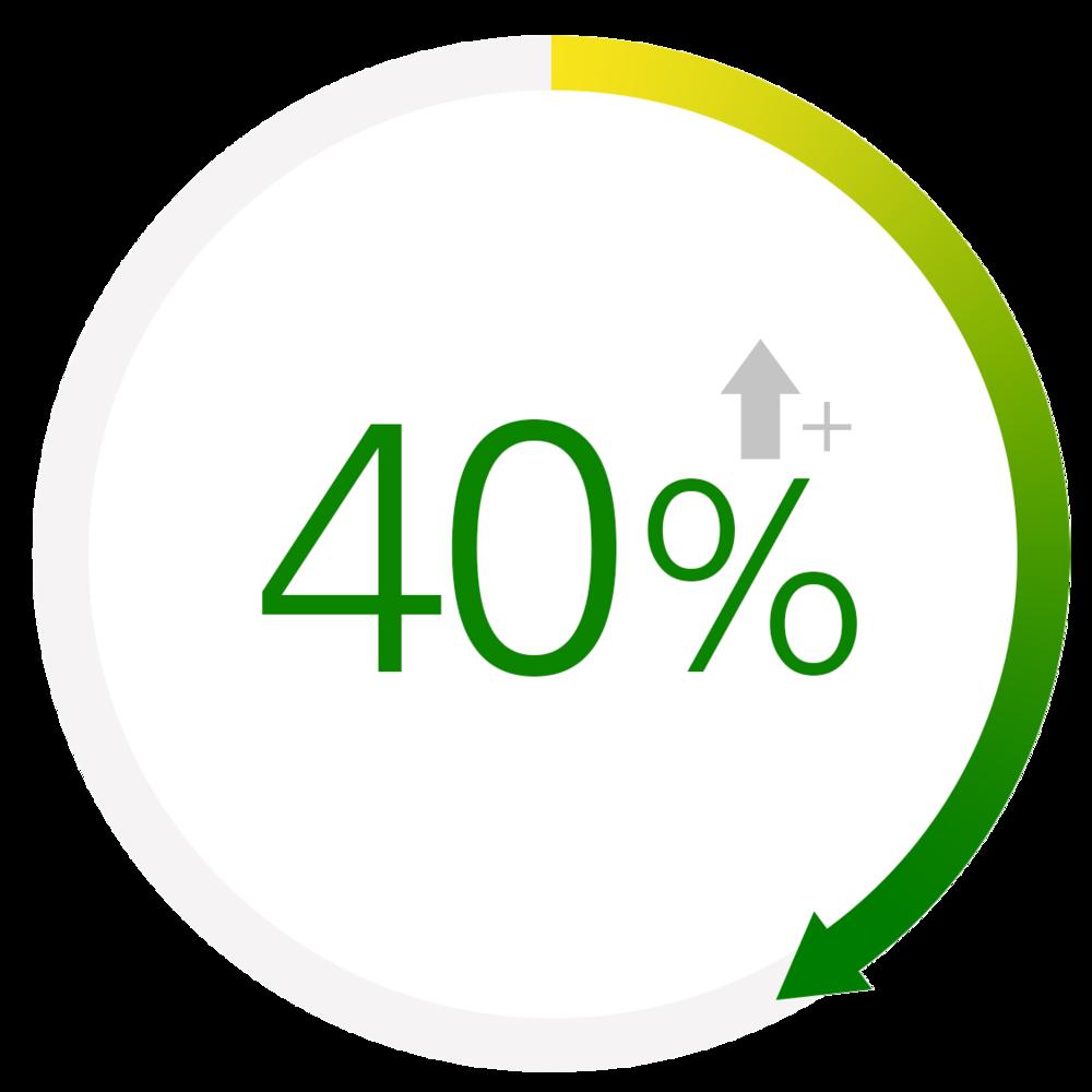 40-percent-up-1.jpg