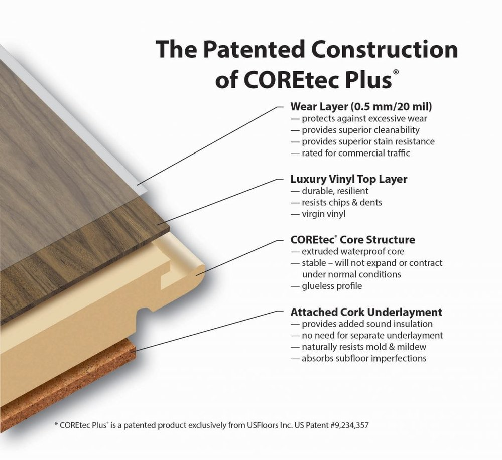 Everything Designers want your to know about COREtec Floors, Luxury Vinyl planks with cork underlayment, no demo, cheaper than wood or tile | image from Savvy Interiors, top-rated design and remodel firm in San Diego
