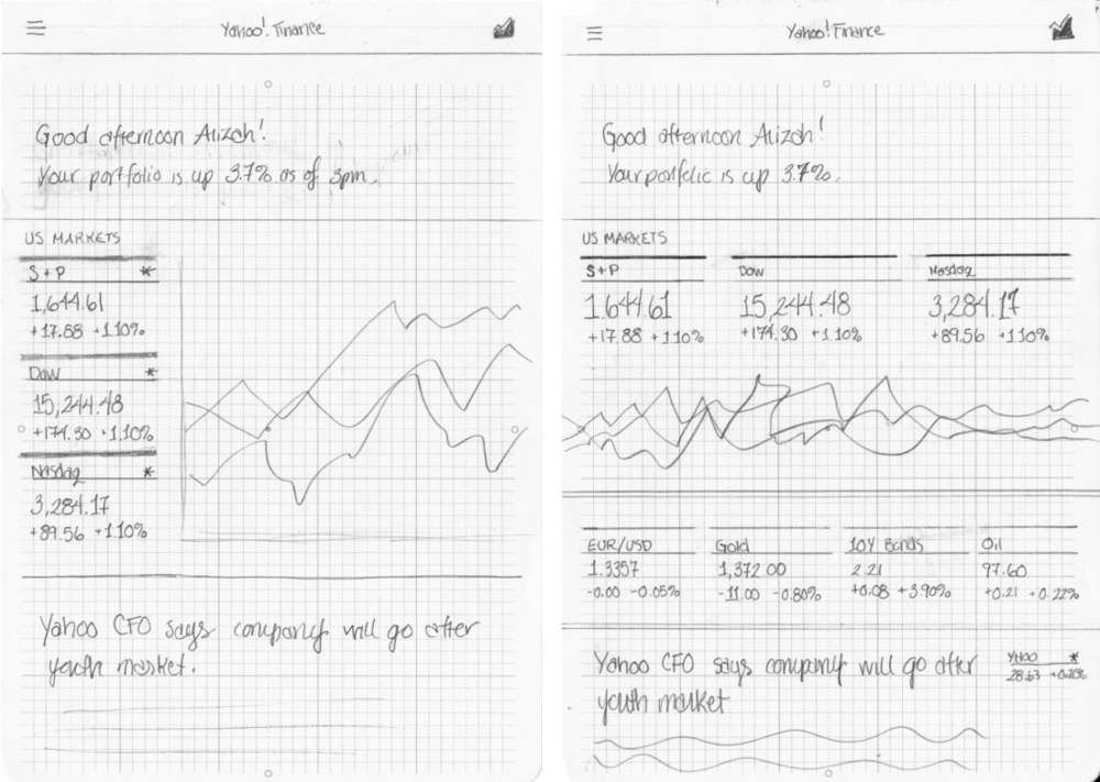 yf-ipad-wireframes-feeds.png