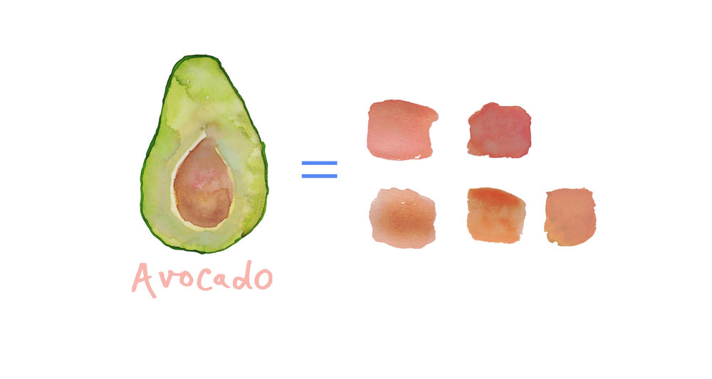 Avocado Recipe copy.jpg