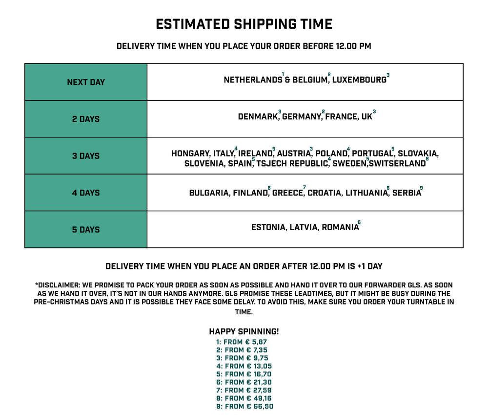 popup_shippingtimes_final.jpg