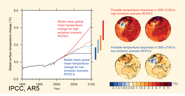 IPCC AR5.png