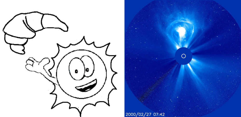 Left: How a CME looks like. Image credit: Ferdinando Palmerio. Right: How a CME really looks like. This picture is taken with a coronagraph, which is a telescope that can look at the solar corona by creating an artificial eclipse that hides the bright solar disc. The Sun corresponds to the white circle. Image credit: SOHO/LASCO (NASA/ESA).