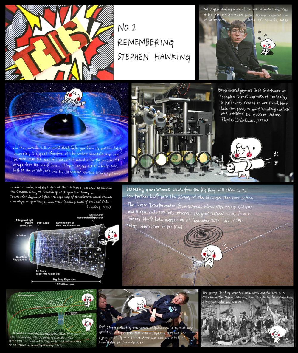 THIS NO 2 – REMEMBERING STEPHEN HAWKING – The Science Basement