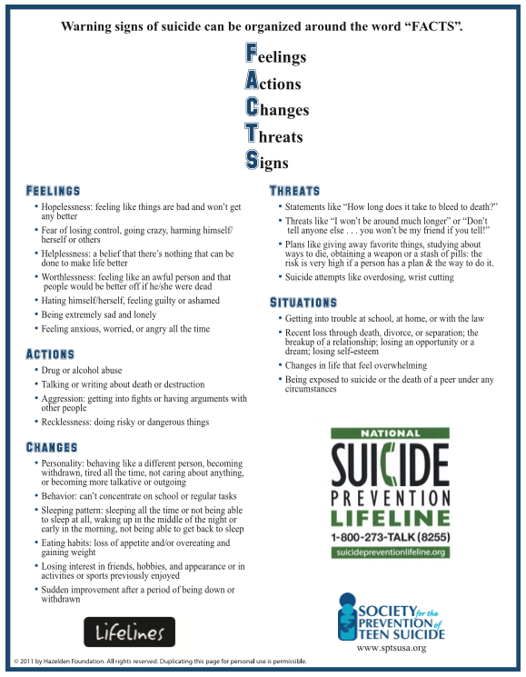 Suicide Prevention Facts