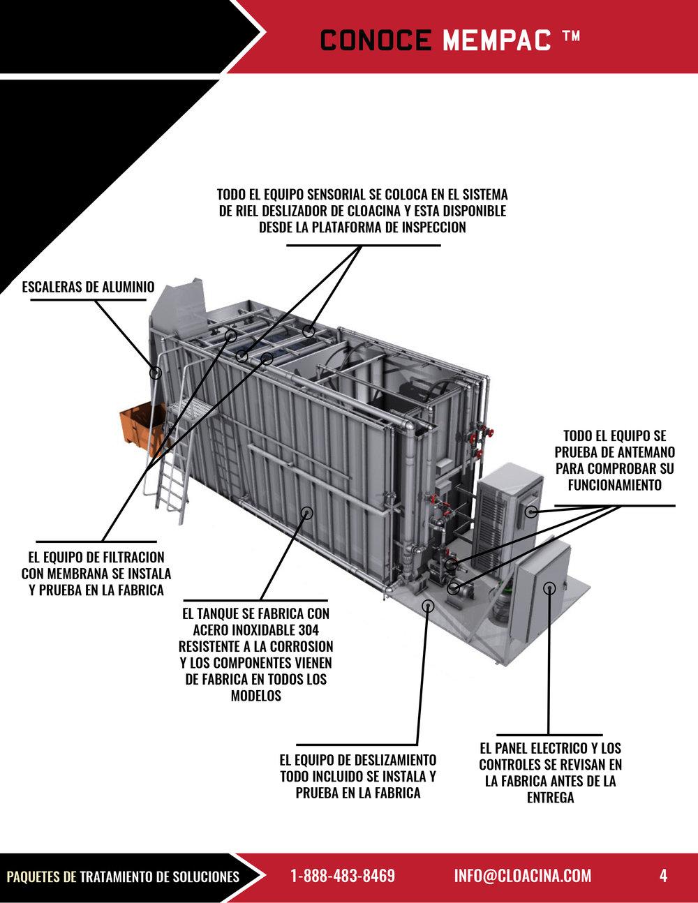 MEMPAC-I-Spanish copy-5.jpg