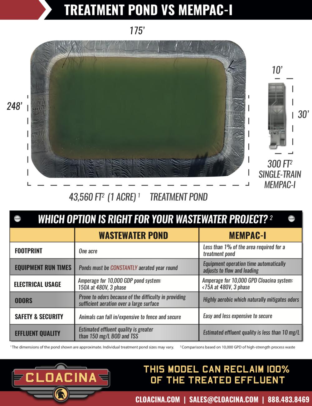 Pond vs Mempac I.png