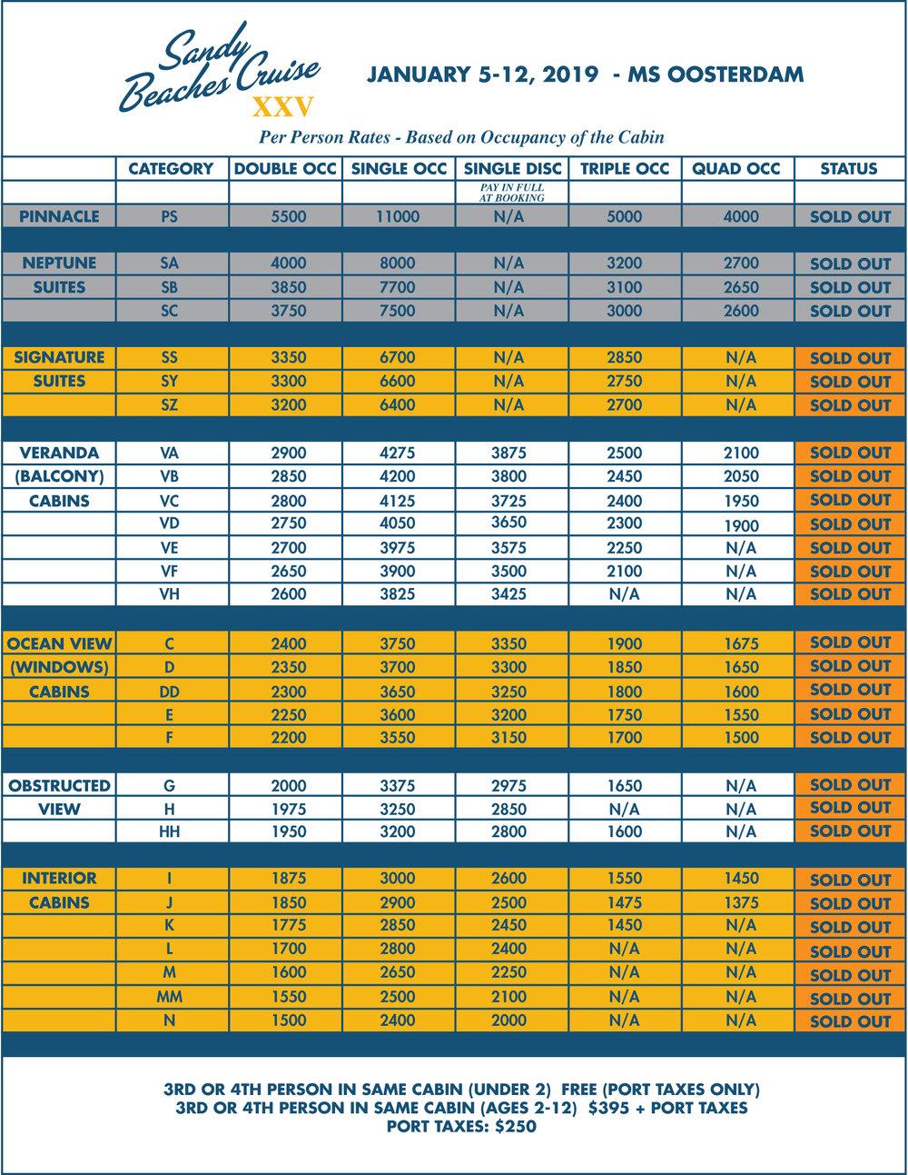 cabin_rate_chart.jpg