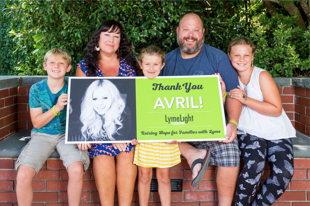 Thank you Avril!