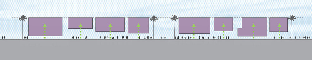 The aligning the buildings to the height limit frees the ground plane for public activity.