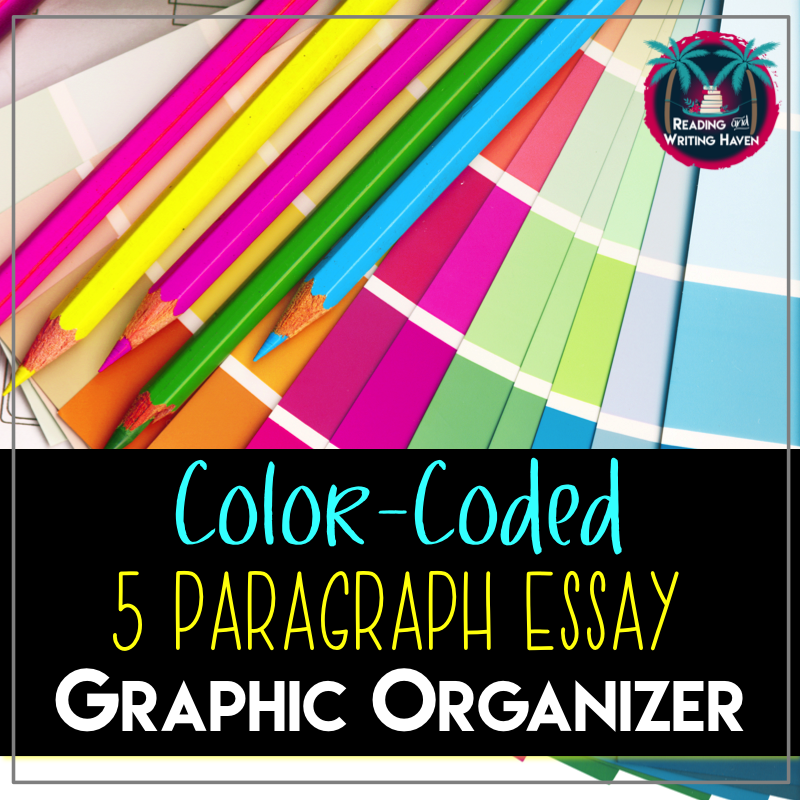 Use colors to help students understand the role different paragraphs play in their essay. This product is editable. Use the colors and reasons provided, or tweak them to fit your own style!