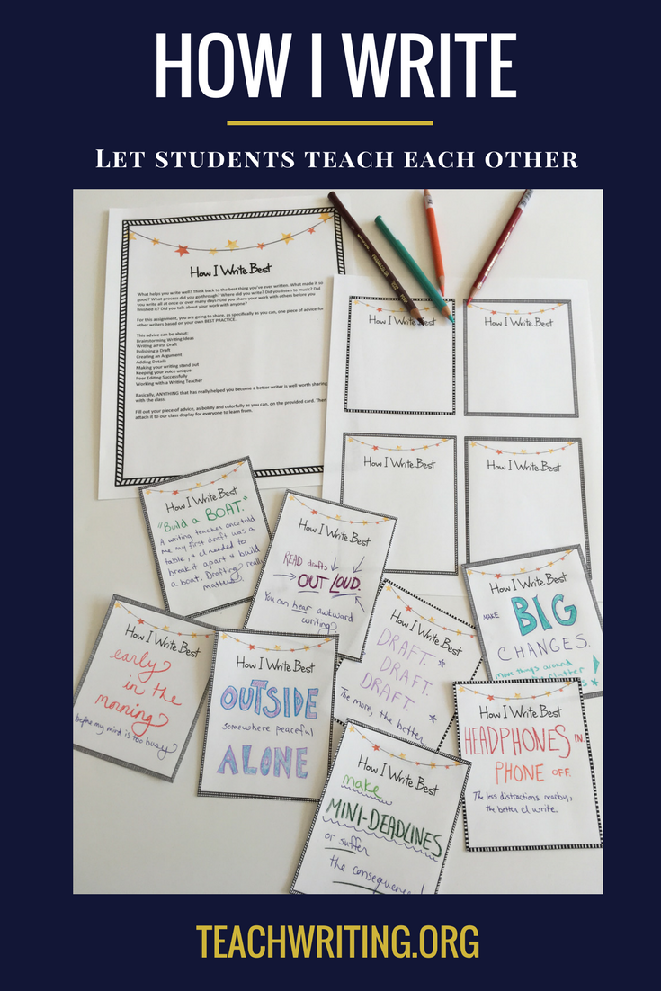 Let students share their best writing practices with each other with this fun display activity freebie.