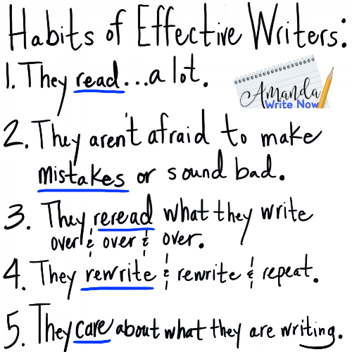 Habits of Effective Writers.png
