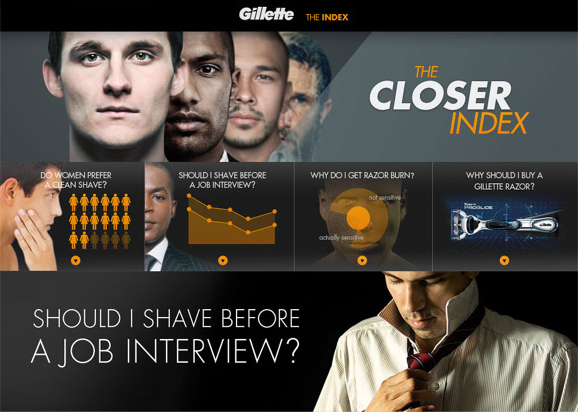 gillette_index1.png