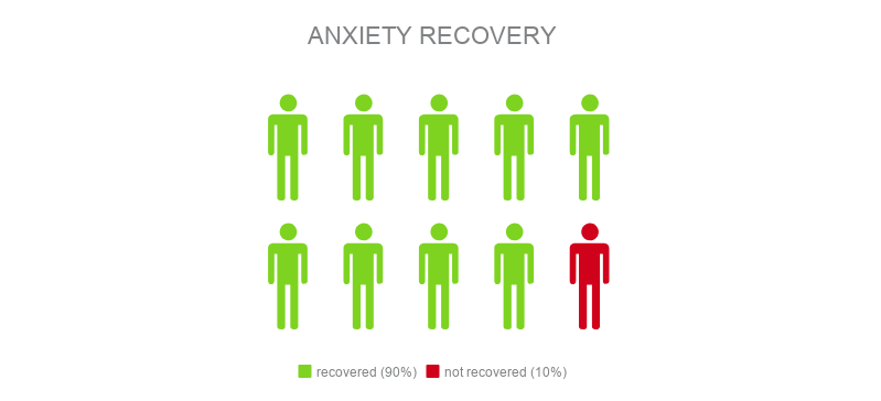 anxiety-recovery-ashwagandha.png