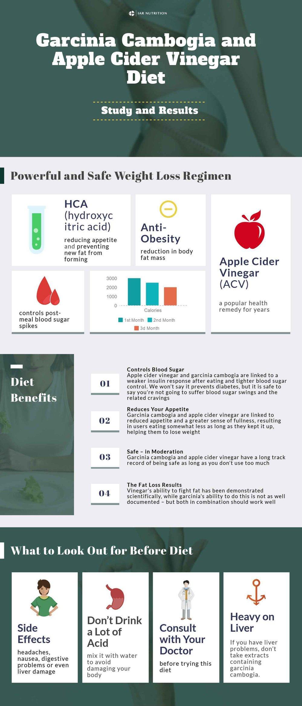 garcinia-cambogia-and-apple-cider-vinegar-diet.jpg