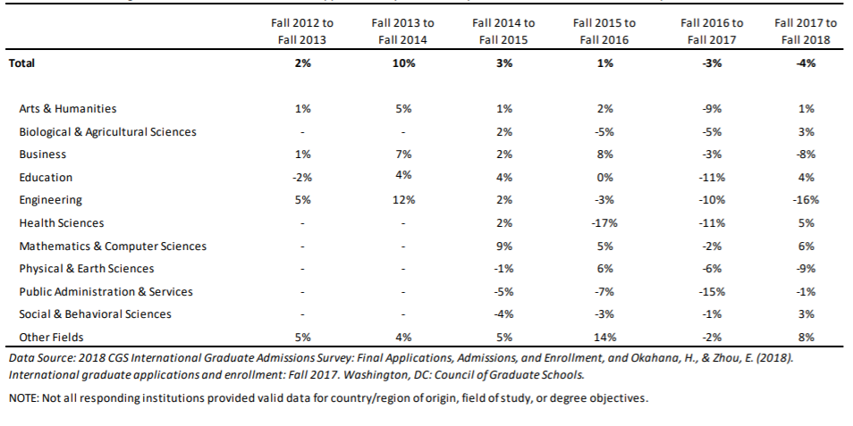 gradschool-int-admissions2