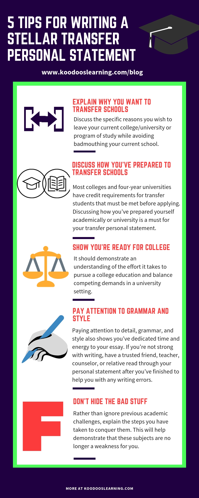 Infographic created by Meliani Wilder