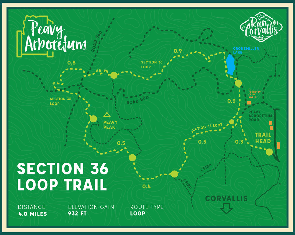 Peavy Arboretum Five Star Sports