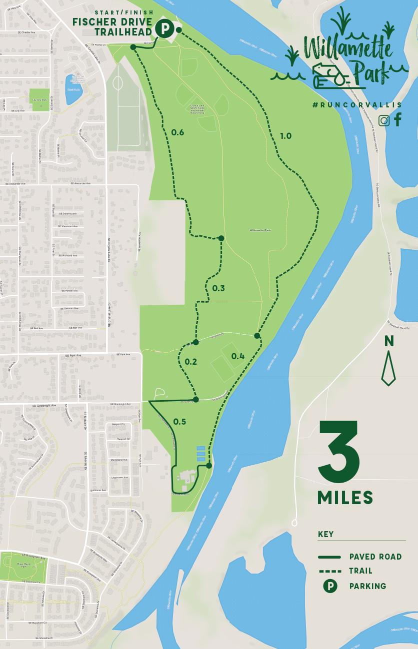 Willamette Park 3 Miles.jpg