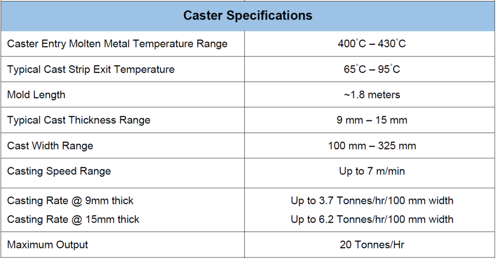 Lead caster specs.PNG